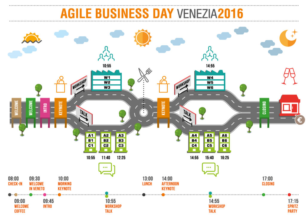 Agile Business Day 2016
