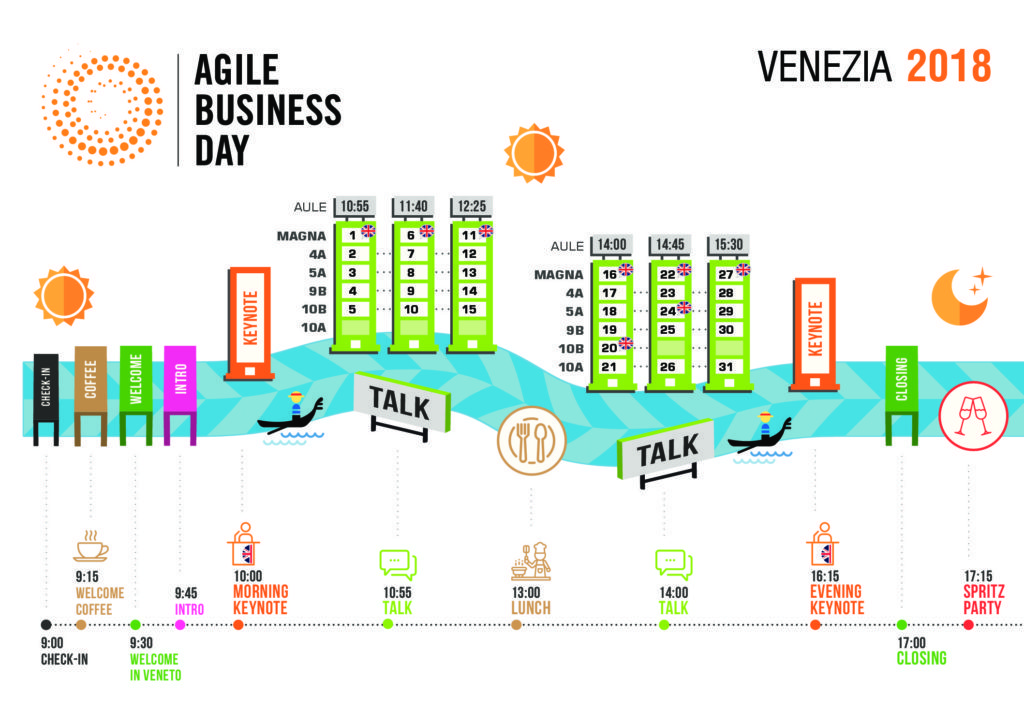 Agile Business Day 2018