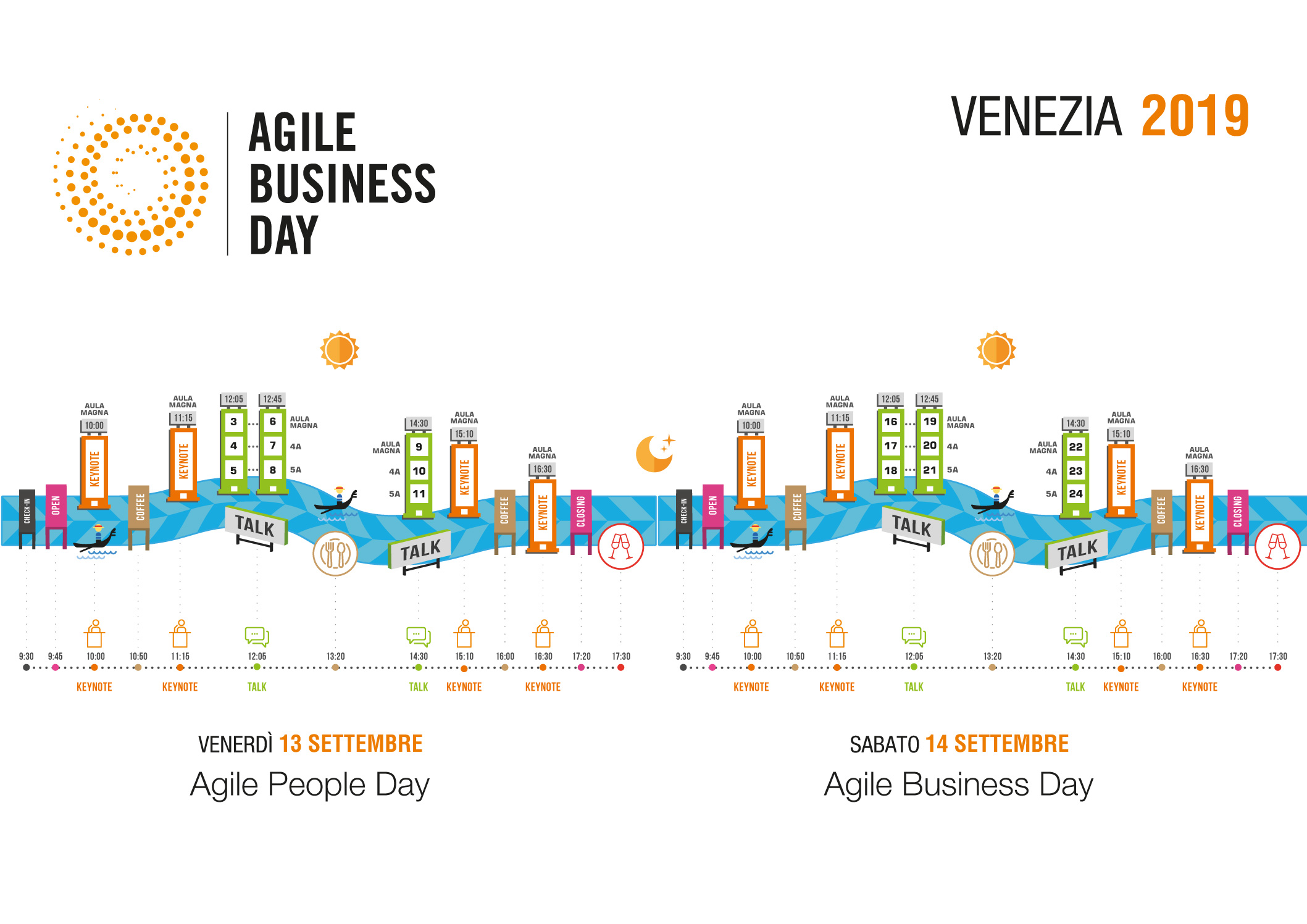 Agile Business Day 2019 Agile Business Day